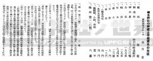 千木の光37号 (昭和7年2月)「榛名神社の神威と軍艦榛名の光栄」 群馬県神職会 編